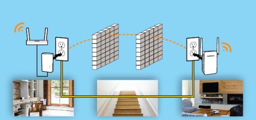 PLW1000_Connection_Diagram